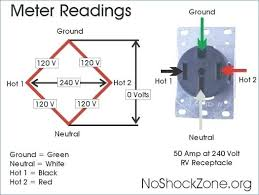 rv plug wiring diagram wiring diagram repair guides rv 4 wire plug wiring diagram electrical wiring diagramrv plug wiring 120 volt diagram as well