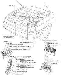 1992 nissan sentra fuse box diagram b15 nissan sentra fuse box ignition wire at nhrt