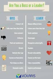 Define Team Leader Volaris Group Blog The Difference Between A Boss And A