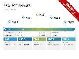 Project Status Slide Project Status Report Ppt Slide Template