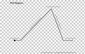 Plot Chart For Short Story Diagram Worksheet Plot Short Story Chart Plot Png Clipart