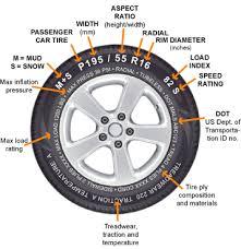 Car Tyre Chart Car Tyre Size Calculator Convertworld Com