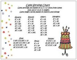 Wilton Round Cake Serving Chart Wilton Party Cake Serving Chart Bing Images Cake