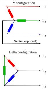 australian 3 phase plug wiring diagram throughout three 3 phase wiring for dummies australian 3 phase plug wiring diagram throughout three