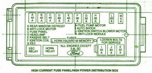 1989 ford ranger stereo wiring diagram only wirescheme diagram 1990 ford thunderbird fuse box diagram 1996 ford thunderbird fuse box diagram on 1989 ford ranger stereo wiring diagram only