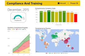 Human Resources | Microsoft Power Bi