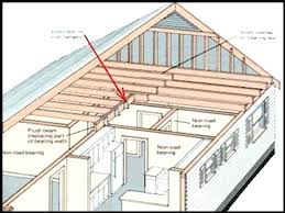 removing load bearing wall cost remove load bearing wall remove non load bearing wall cost average