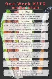 Easy Diet Chart Pin On Healthy Cooking Ideas