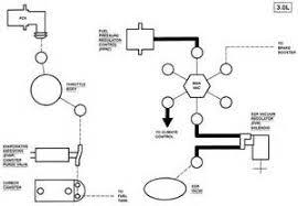 similiar 2001 f350 vacuum hose diagram keywords vacuum diagram for 1999 ford f 250 4x4 wiring diagram