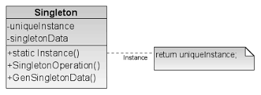 Singleton Pattern Best FileSingleton Design Patternpng Wikimedia Commons