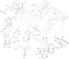 Toro z master wiring schematic trailer wiring schematic