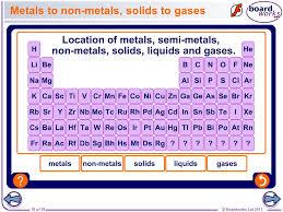 Boardworks GCSE Additional Science: Chemistry - ppt video online ...