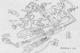 polaris scrambler 90 wiring diagram polaris image kazuma 90 wiring diagram wiring diagram schematic on polaris scrambler 90 wiring diagram