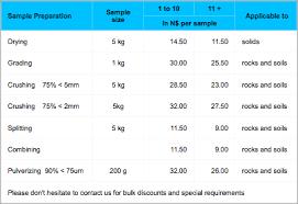 Sample Price List - Acur.lunamedia.co