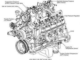 chevy silverado engine diagram wiring diagram description chevy engine drawing drawing skill chevy silverado wiring chevy silverado engine diagram