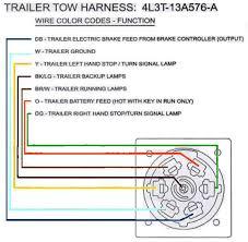 gm trailer plug wiring diagram facbooik com Gm Trailer Plug Wiring Diagram 2014 chevy silverado trailer plug wiring diagram,silverado free gm trailer plug wiring diagram 7 blade
