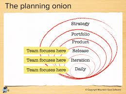 topics in agile planning advanced topics in agile planning