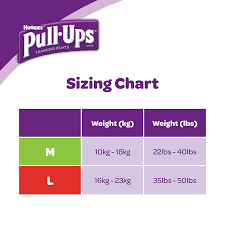 Huggies Pull Ups Size Chart Huggies Pull Ups Potty Training Pants For Girls Large Pack Of 72
