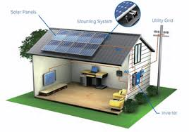 7kw solar panel installation kit 7000 watt solar pv system for 7040 watt 7kw diy solar install kit w string inverter