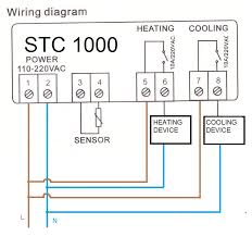 usefulldata com stc 1000 temperature controller 2x relay for wirring diagram stc1000 temperature controller wires