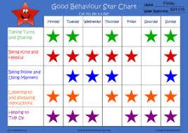 Good Behaviour Star Chart_example Mindingkids