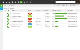 Online Group Task Manager Work Management System Project Tracking Task Scheduling Cloud App