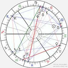 Princess Diana Birth Chart 75 High Quality Natal Chart Lady Diana