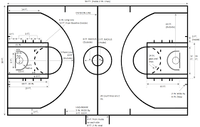 basketball court dimensions and measurements diagram   all court    basketball cout measurement diagram