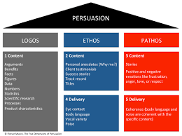 persuasive techniques lessons teach the five dimensions of persuasion