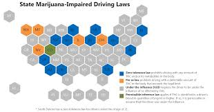 Drugged Driving Marijuana Impaired Driving