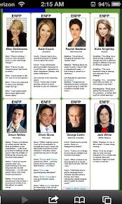 Celebrity Personality Types All About The Enfp Personality Type Infographic Quotes