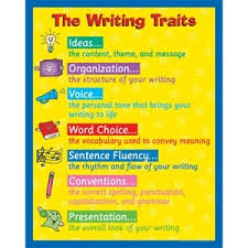 besides Olsen Classpage   Six Traits Rubric for Writing Assignments as well Student Friendly Six Traits Rubric – Ol' King Cole's Castle further 6 Traits of Writing Printable Posters by Vavoom Classroom   TpT besides 6 Traits Writing Board  Cafe Inspired  and Checklist   Writing further  moreover 167 best Six Traits of Writing images on Pinterest   Writing ideas moreover Rubrics   Lesson Ideas for 6 Traits    mon Core 6th Grade additionally Six traits of writing essay << Coursework Service besides  additionally . on latest six traits of writing