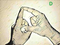 Indian Sign Language Chart Indian Sign Language Isl Indian Sign Language Dictionary