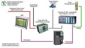 Siemens Press Control Toledo Integrated Systems Siemens