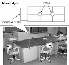 japanese office layout. Fine Japanese Japanese Islandstyle Office Layout For Office Layout