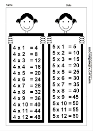 Five Times Tables Chart Times Table Chart 4 5 Free Printable Worksheets