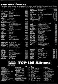 Crma Trails Disk Tape Bootleggers 71 Lps Get Pdf