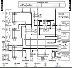 Subaru Wrx Engine Diagram | Wiring Library