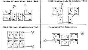 36 volt wiring diagram unique stunning 36 volt trolling motor wiring diagram contemporary