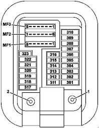 Fuse diagrams and commonly blown fuses. Mercedes Benz C Class W205 2014 2018 Fuse Box Diagram Carknowledge Info