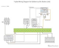 electric underfloor heating wiring diagram and s plan wiring how to wire a central heating boiler at S Plan Central Heating Wiring Diagram