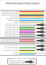 aftermarket car radio wiring diagram elegant dual stereo wiring Dual Stereo Wiring Harness aftermarket car radio wiring diagram elegant dual stereo wiring diagram jvc car stereo wiring diagram