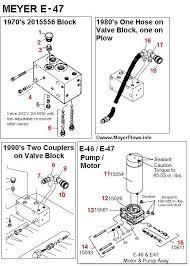 meyer snow plow wiring diagram e47 kanvamath org beauteous vvolf me e47 wiring diagram wire center stunning meyer snow plow