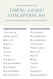 Due Date Chart By Month Pin On Baby On Board 3