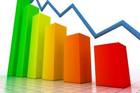 Image result for CNI reduz projeção de crescimento da economia de 0,5% para 0,3% este ano