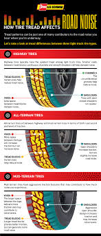 Tire Temperature Rating Chart Want Quiet Tires Look For These Features Les Schwab