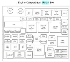 fuse box 2007 kia optima lx 2 4 automechanic fuse box diagram 2007 kia optima