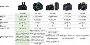 Nikon Digital Camera Comparison Chart Buy Nikon D3400 D Zoom Kit Af P Dx Nikkor 18 55mm F 3 5 5 6