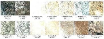 fashionable retro laminate countertops countertop retro formica kitchen countertops
