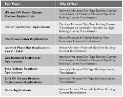 Transformer Chart Chart Meramec Instrument Transformer